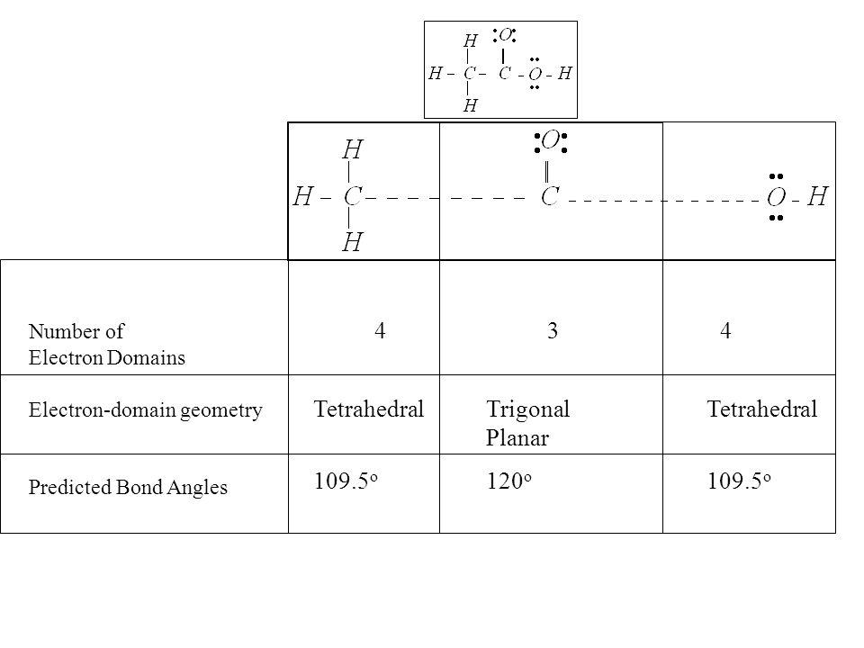 Tetrahedral Trigonal Tetrahedral Planar