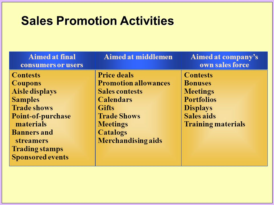 Sales Promotion Activities