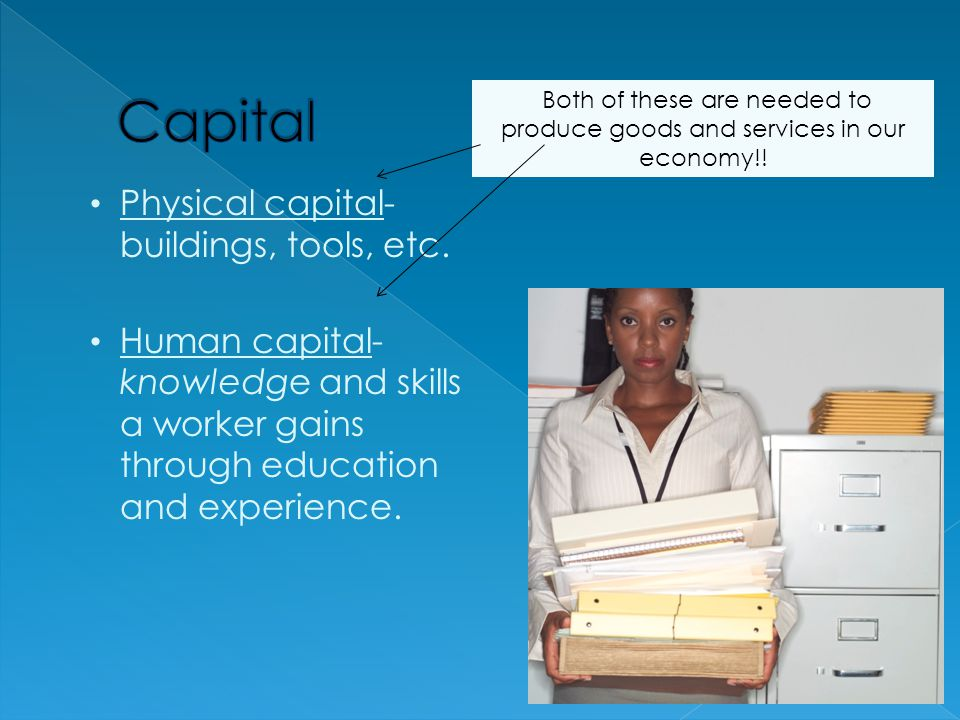 Capital Physical capital-buildings, tools, etc.