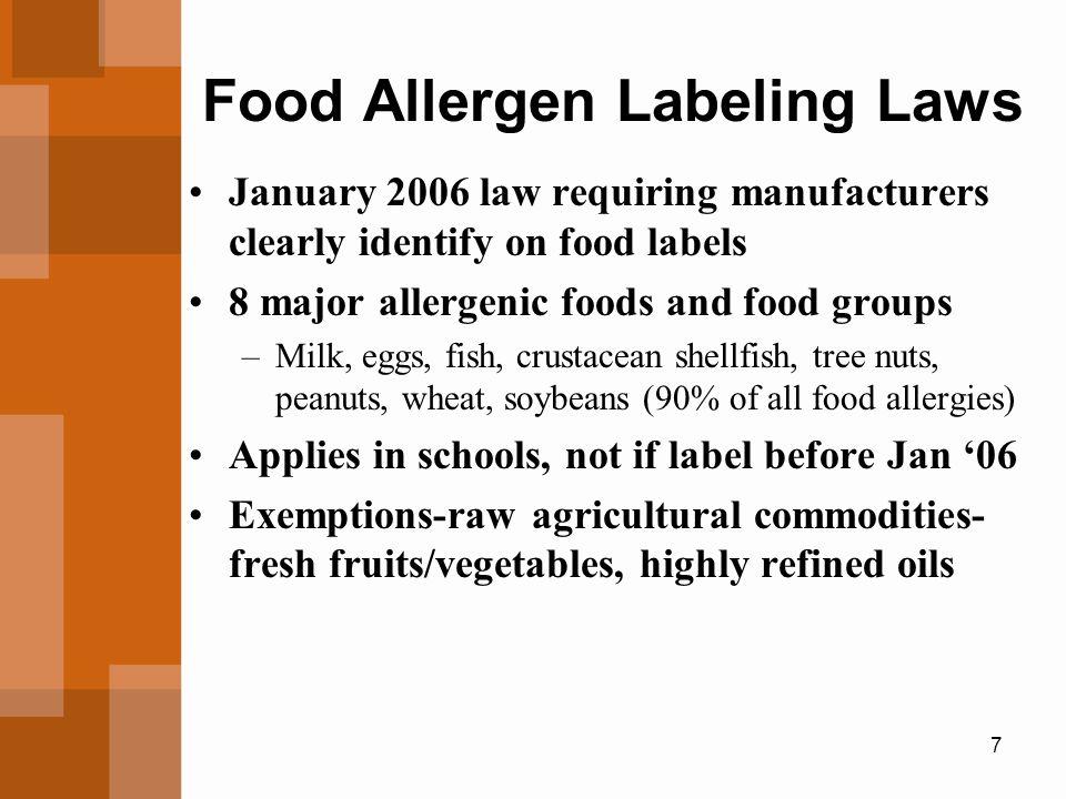 Food Allergen Labeling Laws
