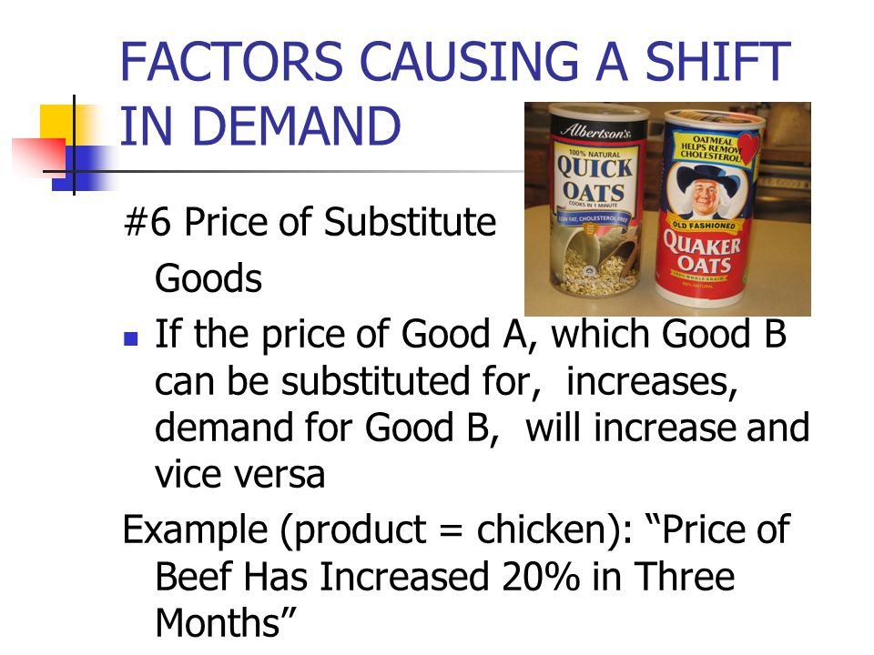 FACTORS CAUSING A SHIFT IN DEMAND