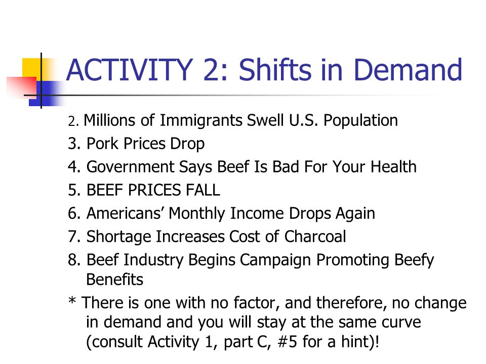 ACTIVITY 2: Shifts in Demand