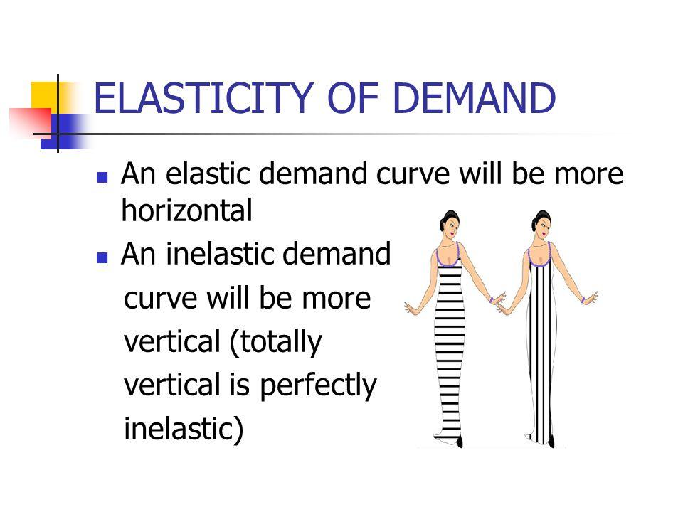 ELASTICITY OF DEMAND An elastic demand curve will be more horizontal