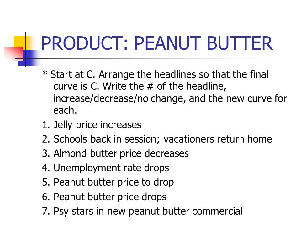 PRODUCT: PEANUT BUTTER