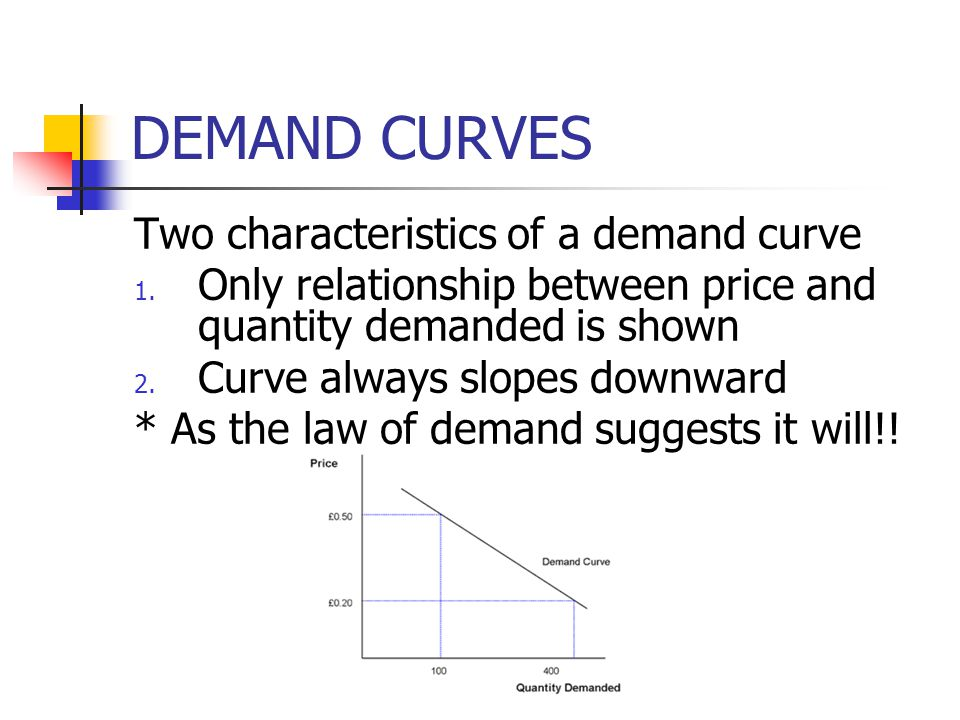 DEMAND CURVES Two characteristics of a demand curve