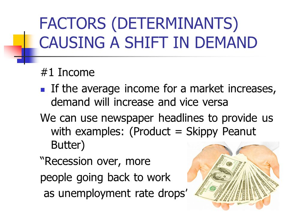 FACTORS (DETERMINANTS) CAUSING A SHIFT IN DEMAND