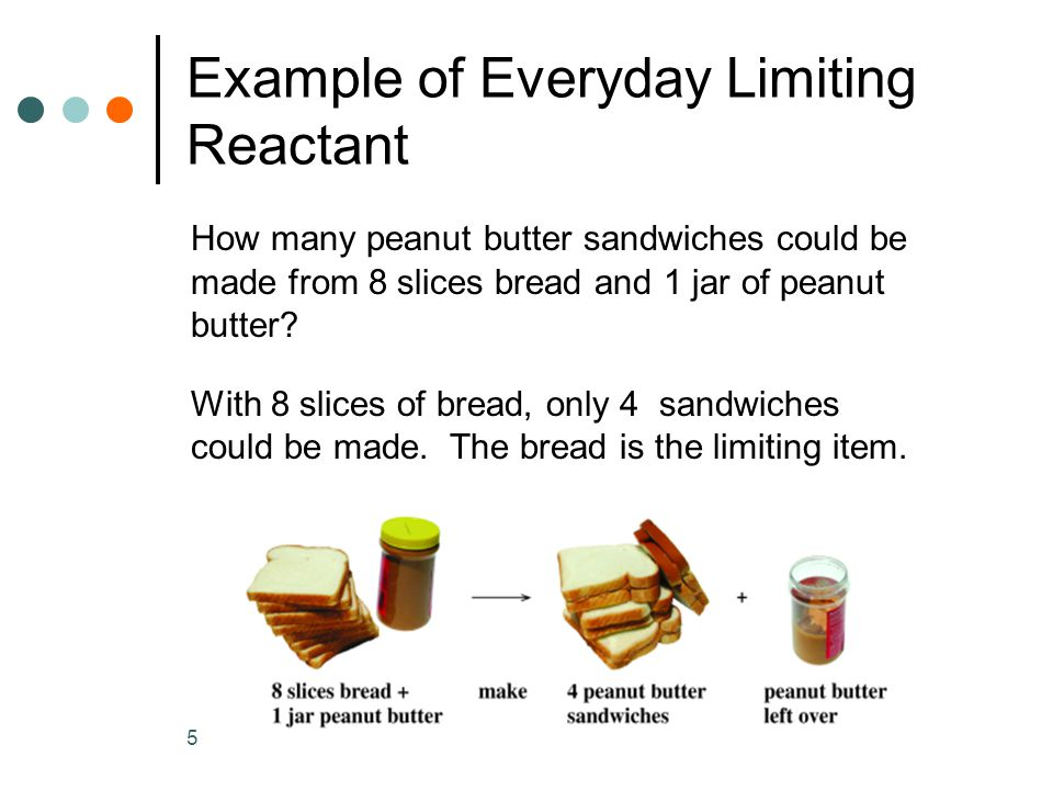 Example of Everyday Limiting Reactant