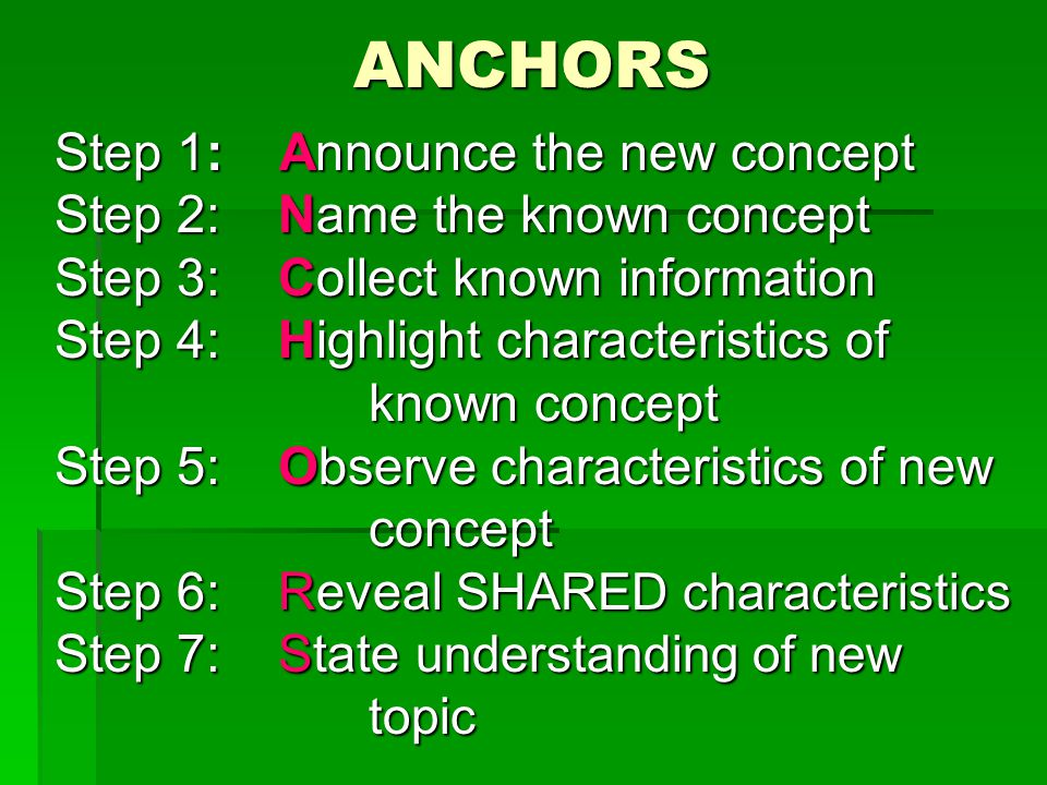 ANCHORS Step 1: Announce the new concept
