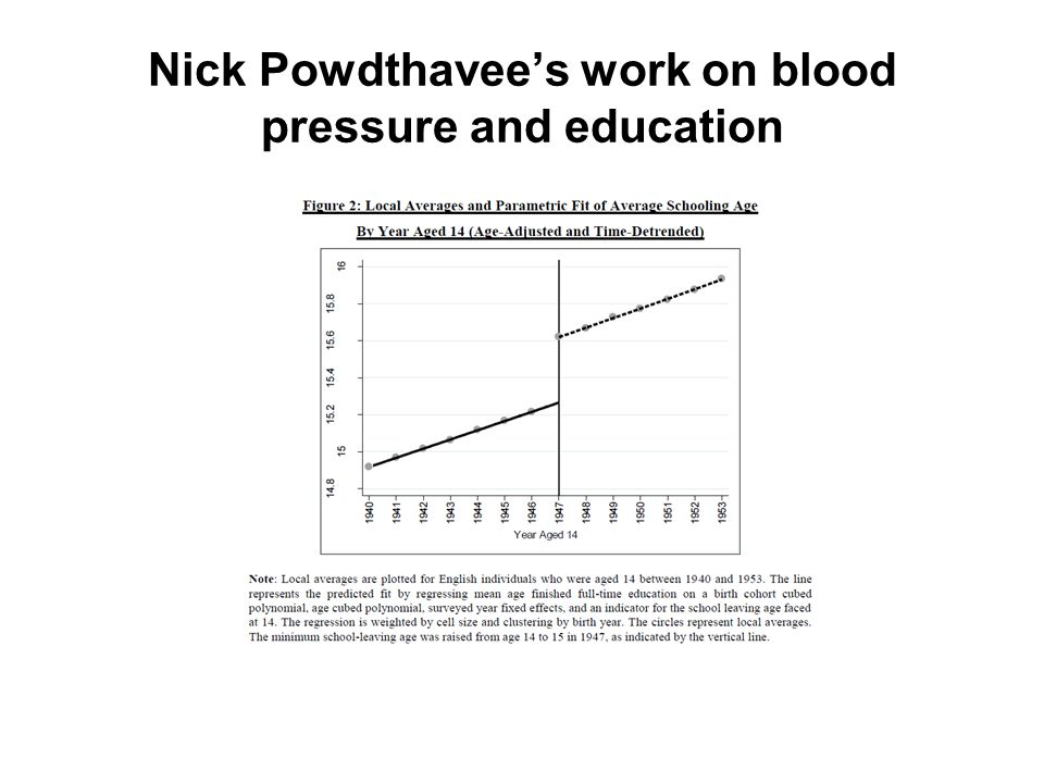 Nick Powdthavee's work on blood pressure and education