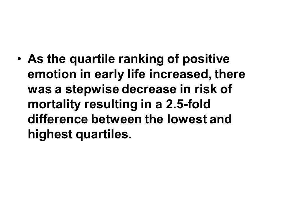 As the quartile ranking of positive emotion in early life increased, there was a stepwise decrease in risk of mortality resulting in a 2.5-fold difference between the lowest and highest quartiles.