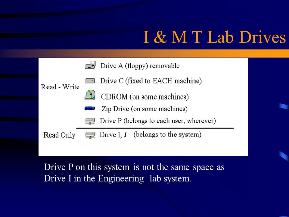 I & M T Lab Drives Drive P on this system is not the same space as Drive I in the Engineering lab system.