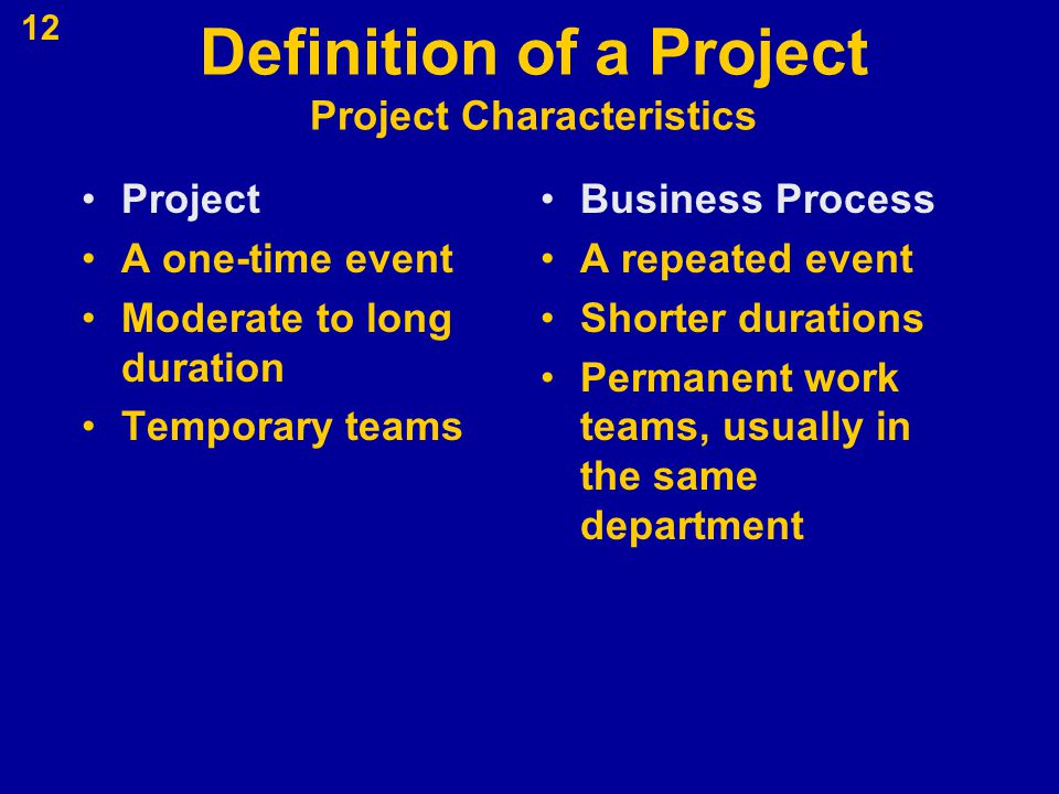 Definition of a Project Project Characteristics