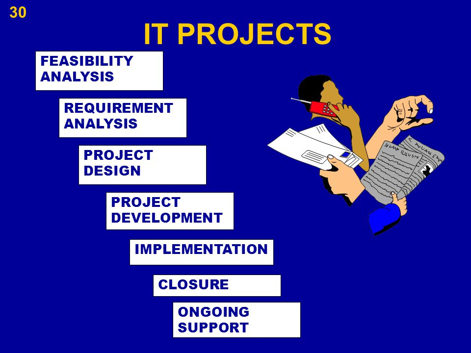 IT PROJECTS FEASIBILITY ANALYSIS REQUIREMENT ANALYSIS PROJECT DESIGN