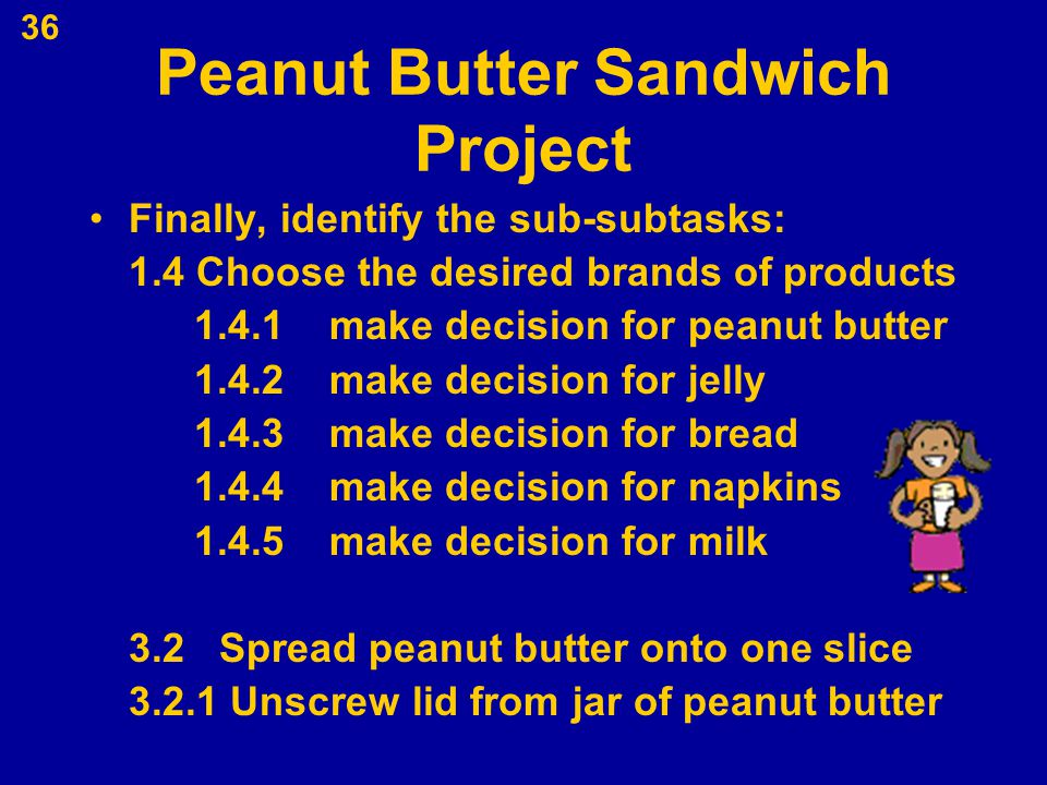 Peanut Butter Sandwich Project