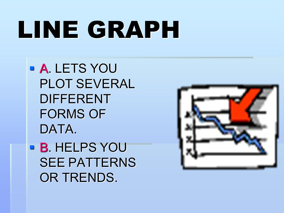 LINE GRAPH A. LETS YOU PLOT SEVERAL DIFFERENT FORMS OF DATA.
