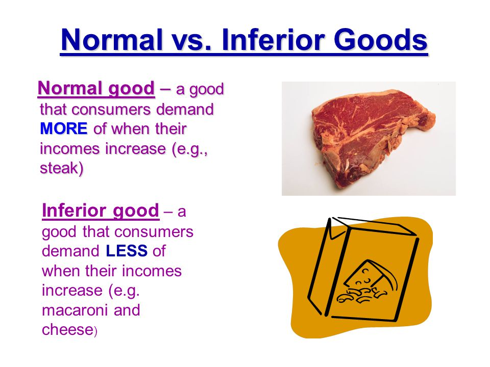 a comparison of normal good and inferior good But for giffen goods, the demand curve has a positive slope  the income effect  to explain the differences between the three types of goods.