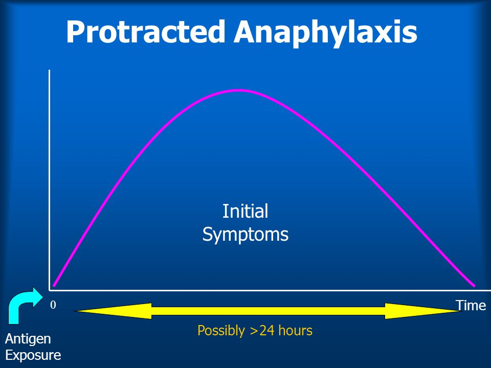 Protracted Anaphylaxis