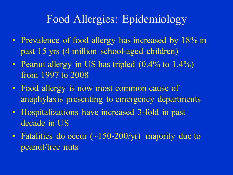 Food Allergies: Epidemiology