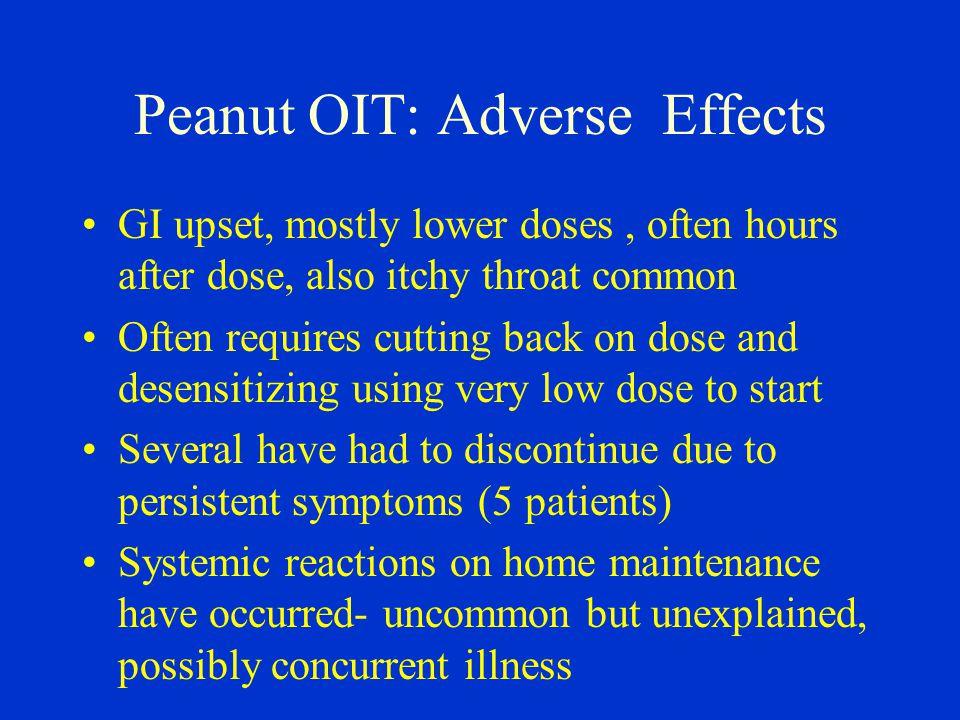 Peanut OIT: Adverse Effects