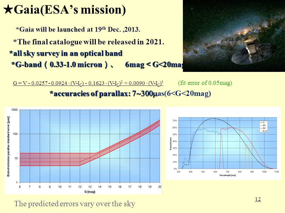 *Gaia will be launched at 19th Dec. ,2013.