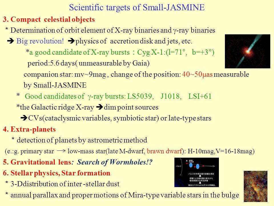 Scientific targets of Small-JASMINE