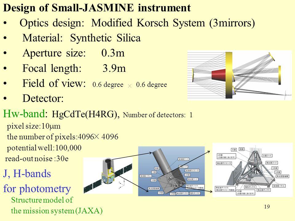 Design of Small-JASMINE instrument