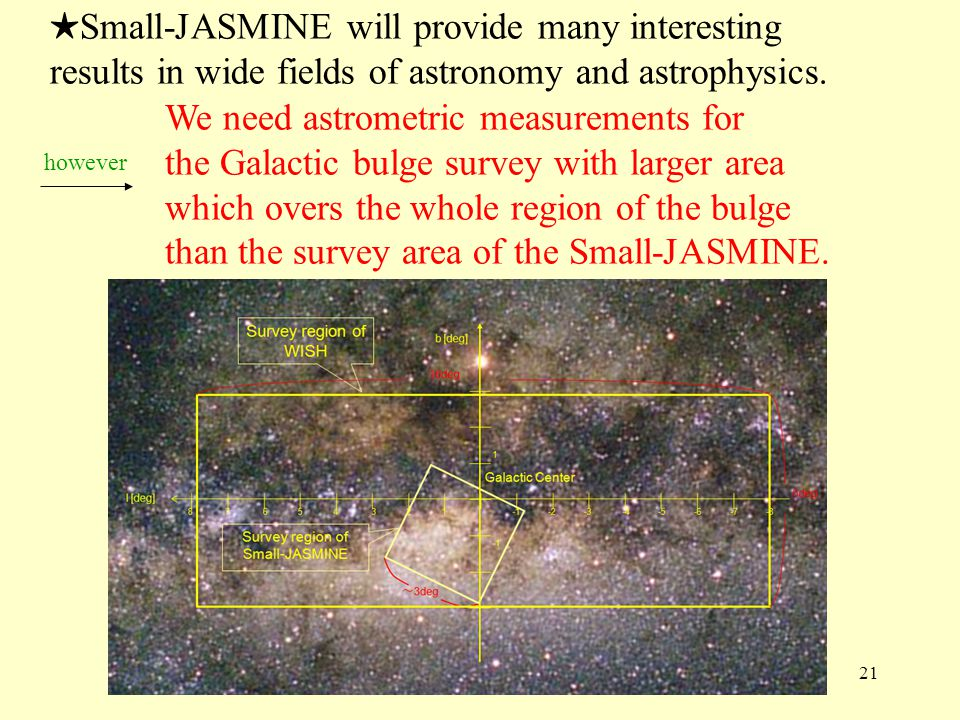 We need astrometric measurements for