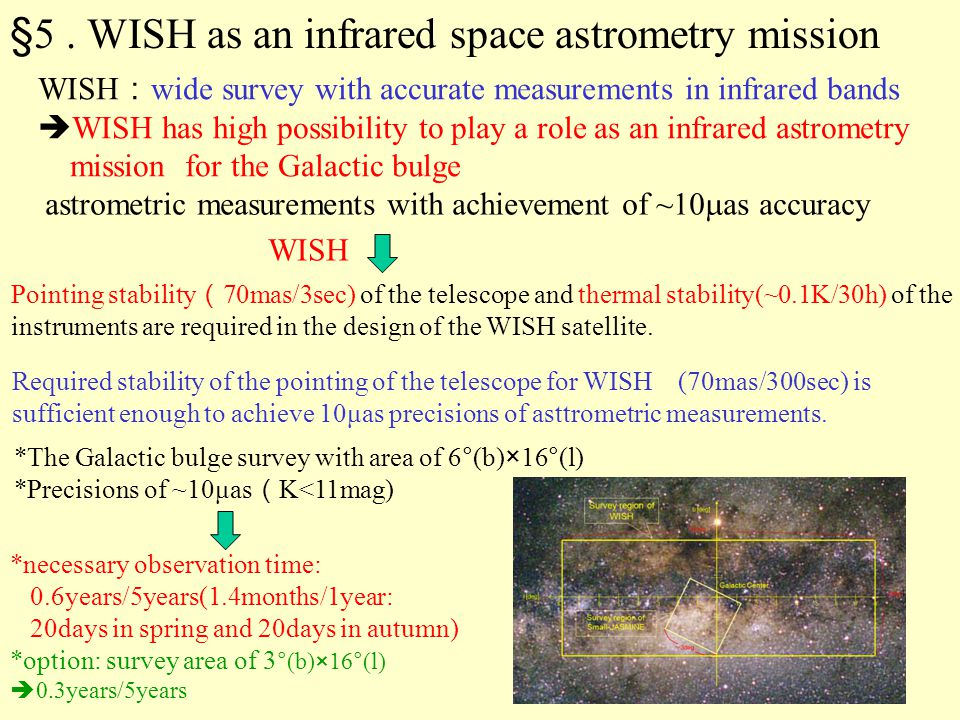 §5 . WISH as an infrared space astrometry mission
