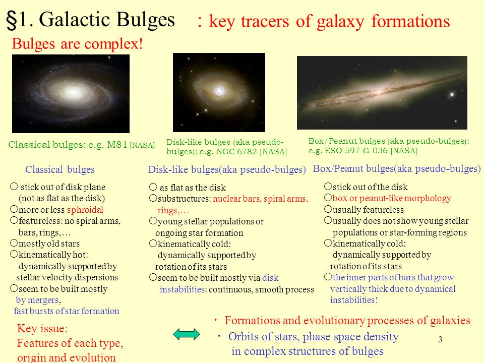 §1. Galactic Bulges :key tracers of galaxy formations