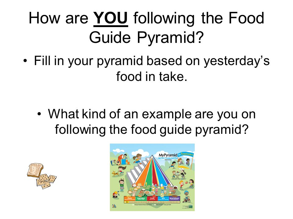 How are YOU following the Food Guide Pyramid