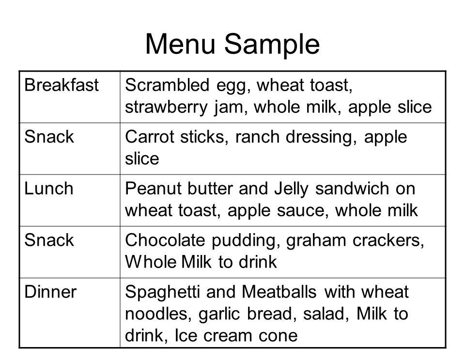 Menu Sample Breakfast. Scrambled egg, wheat toast, strawberry jam, whole milk, apple slice. Snack.