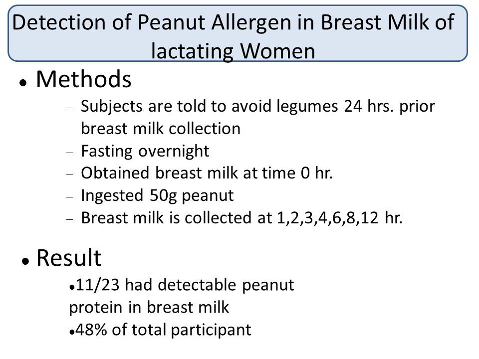 Detection of Peanut Allergen in Breast Milk of lactating Women