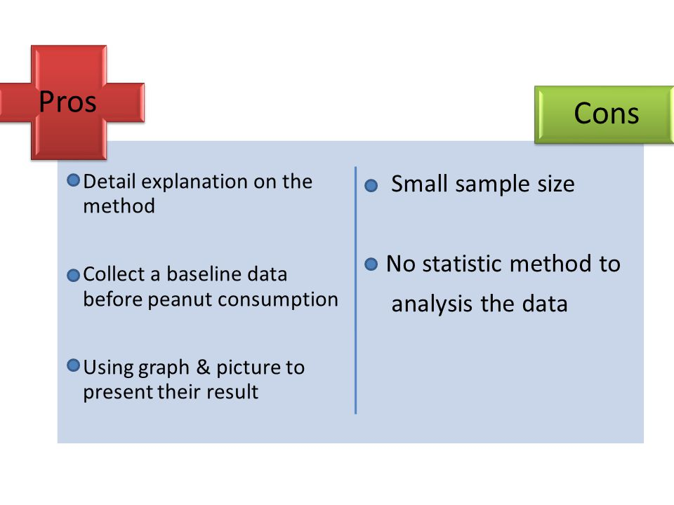 Pros Cons Small sample size No statistic method to analysis the data