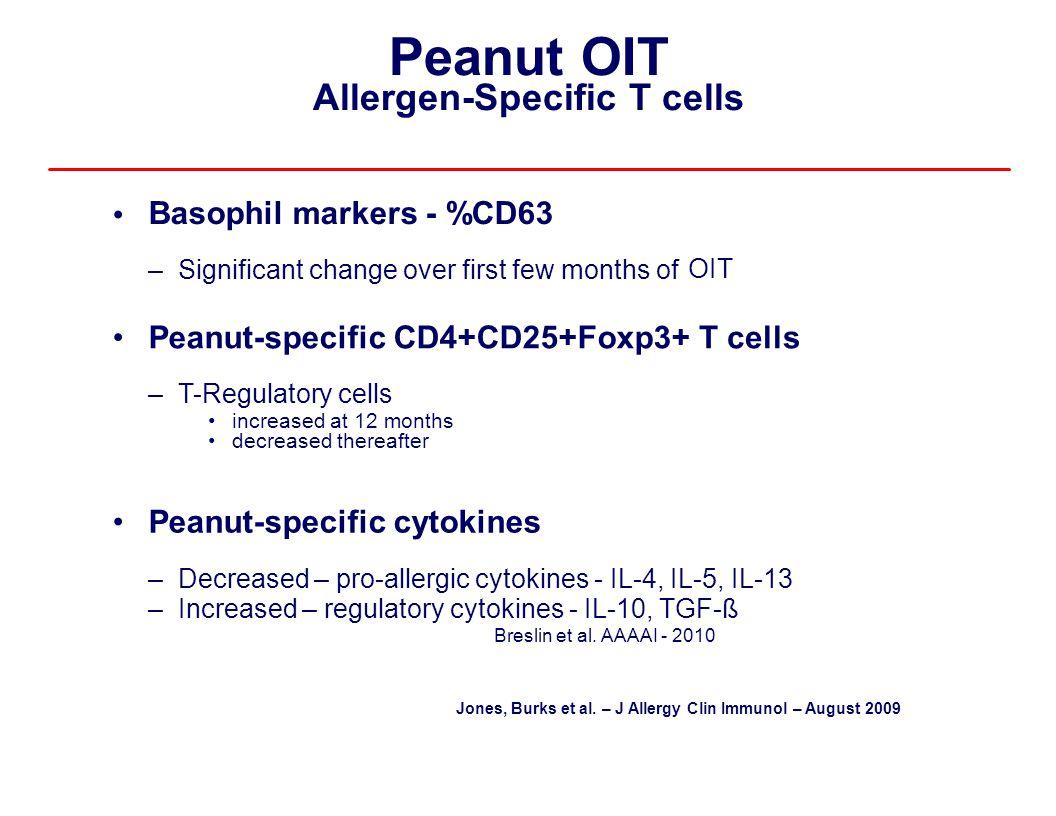 Allergen-Specific T cells