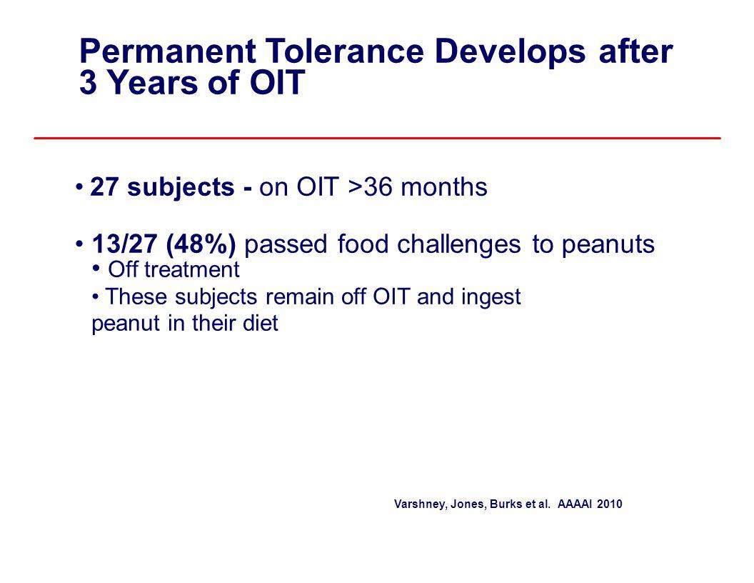 Permanent Tolerance Develops after
