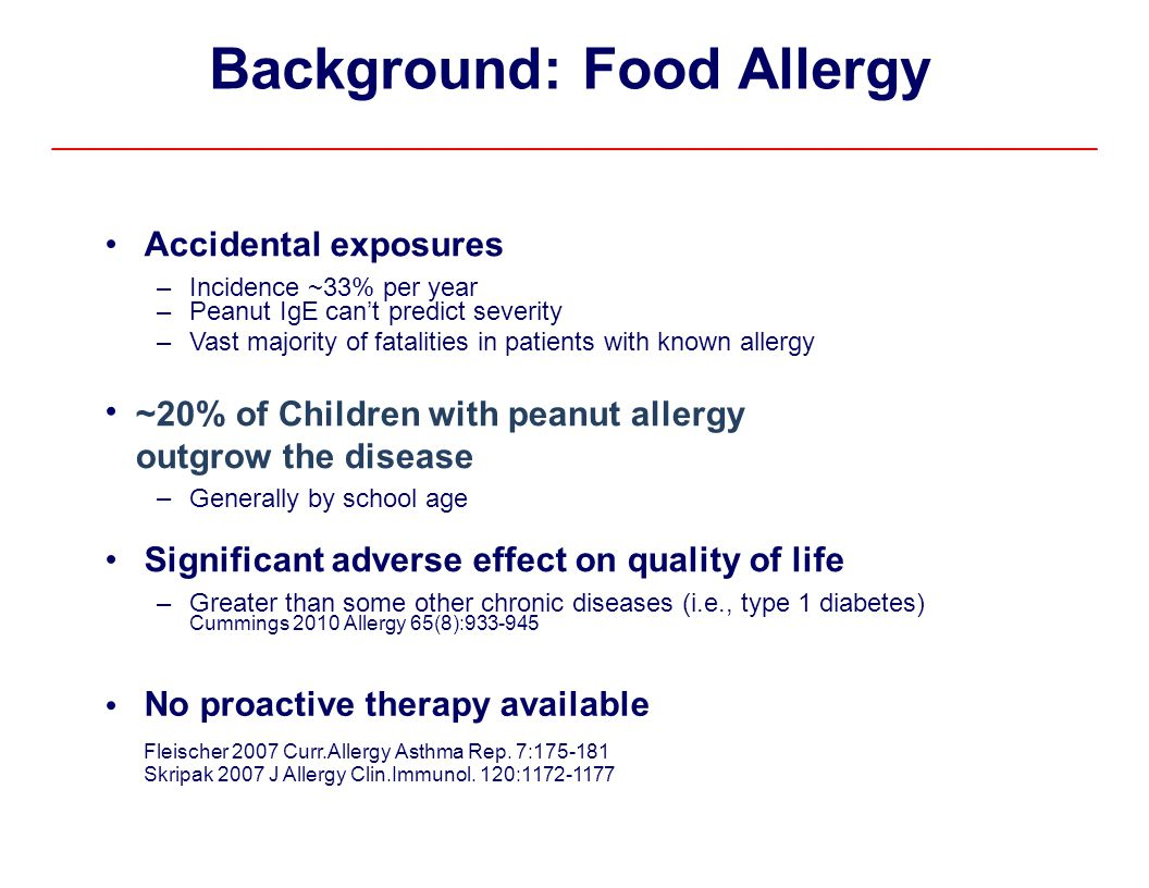 Background: Food Allergy