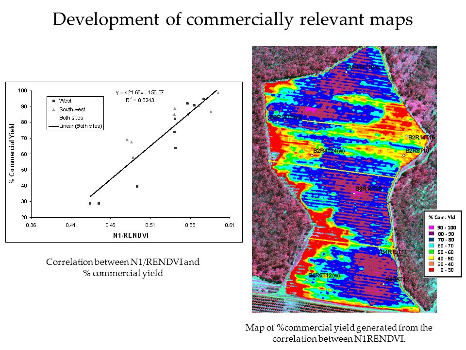 Development of commercially relevant maps