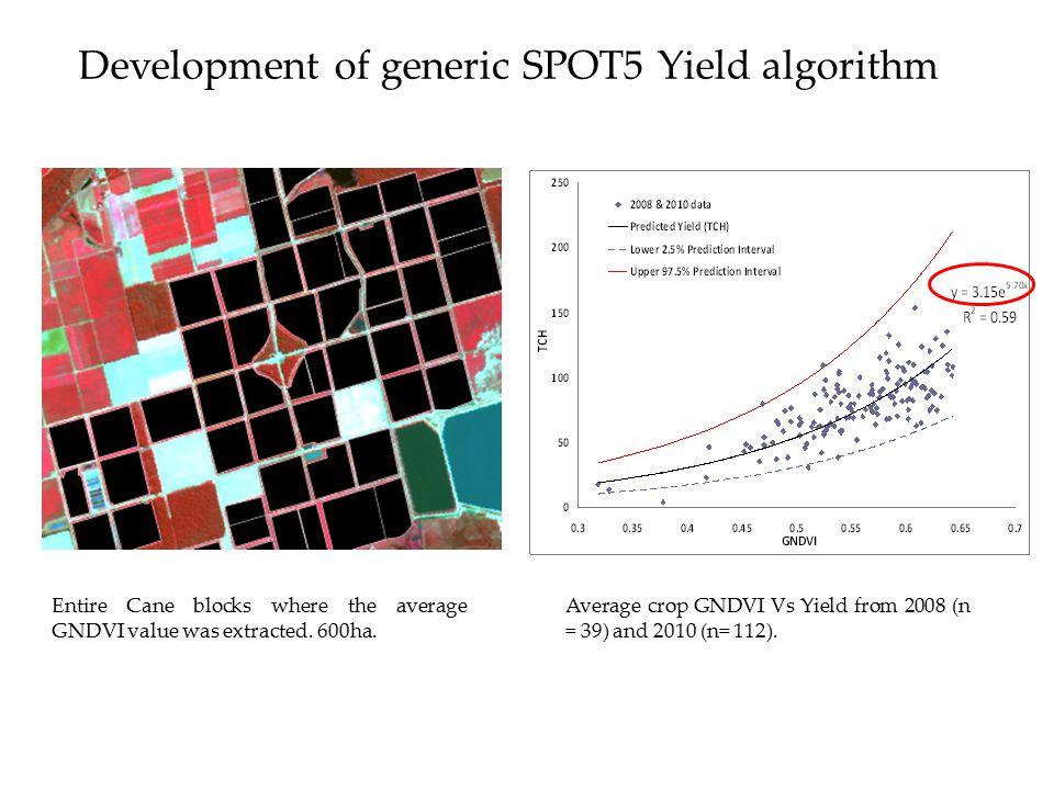 Development of generic SPOT5 Yield algorithm