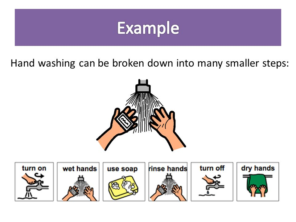 Example Hand washing can be broken down into many smaller steps:
