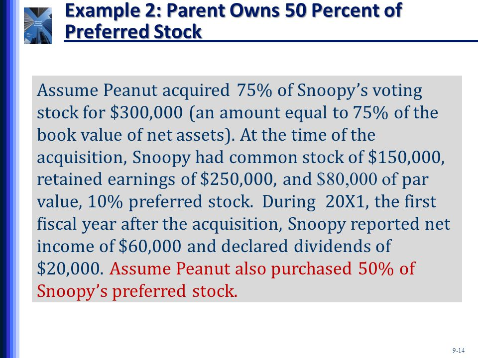 Example 2: Parent Owns 50 Percent of Preferred Stock