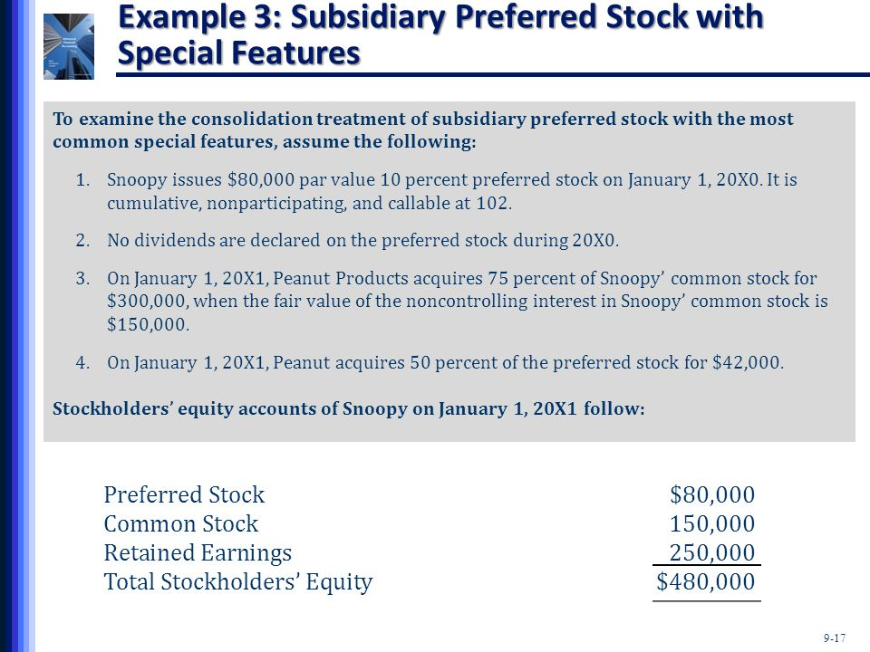 Example 3: Subsidiary Preferred Stock with Special Features