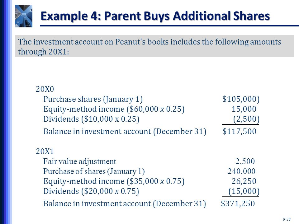 Example 4: Parent Buys Additional Shares