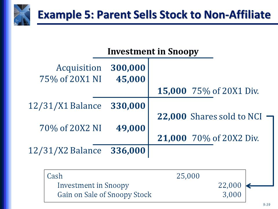Example 5: Parent Sells Stock to Non-Affiliate