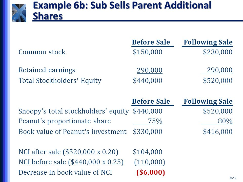 Example 6b: Sub Sells Parent Additional Shares