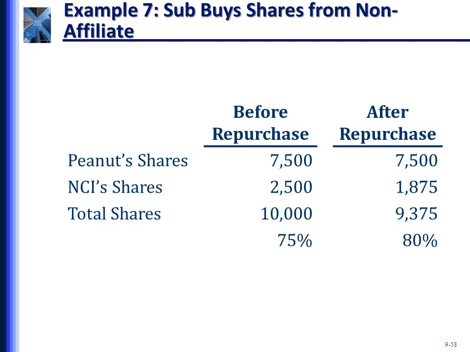 Example 7: Sub Buys Shares from Non-Affiliate