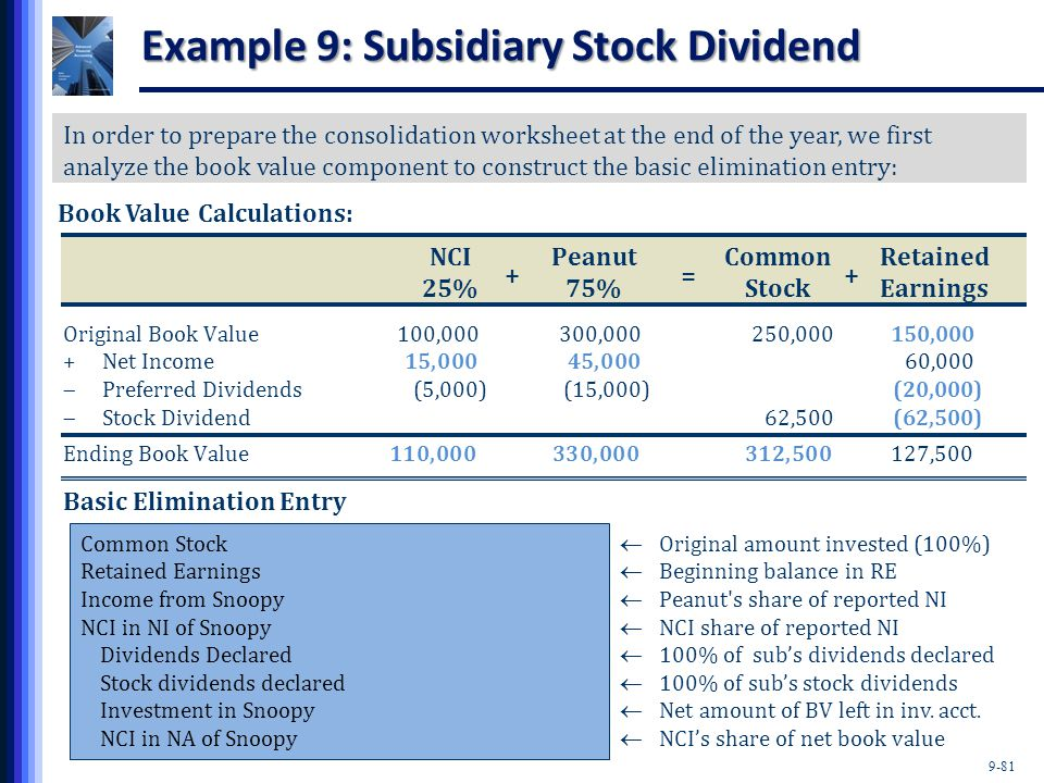 Example 9: Subsidiary Stock Dividend