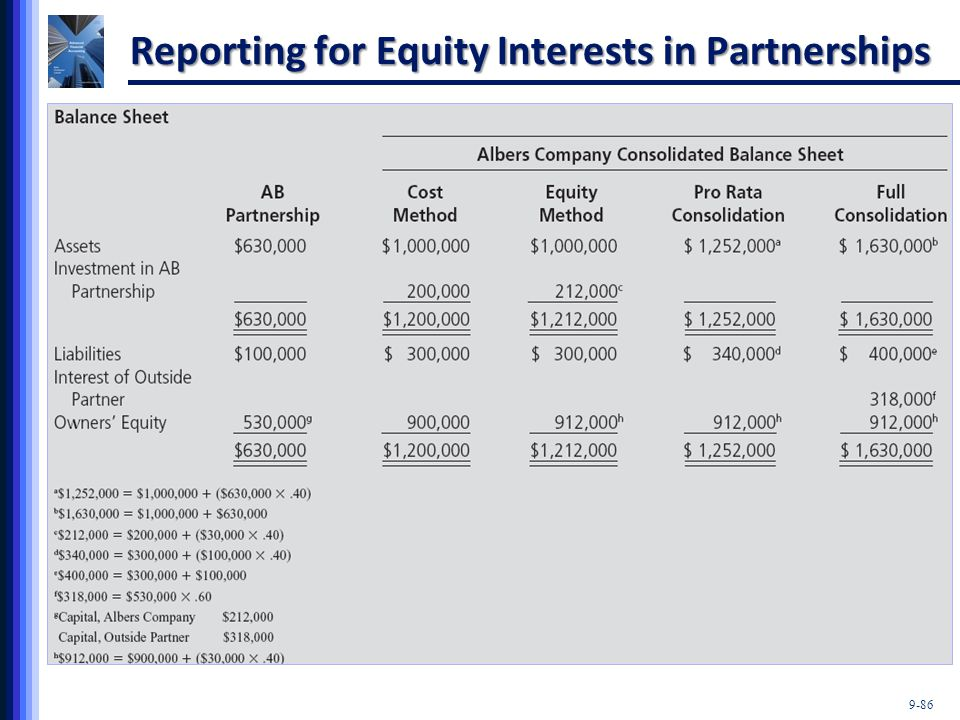 Reporting for Equity Interests in Partnerships