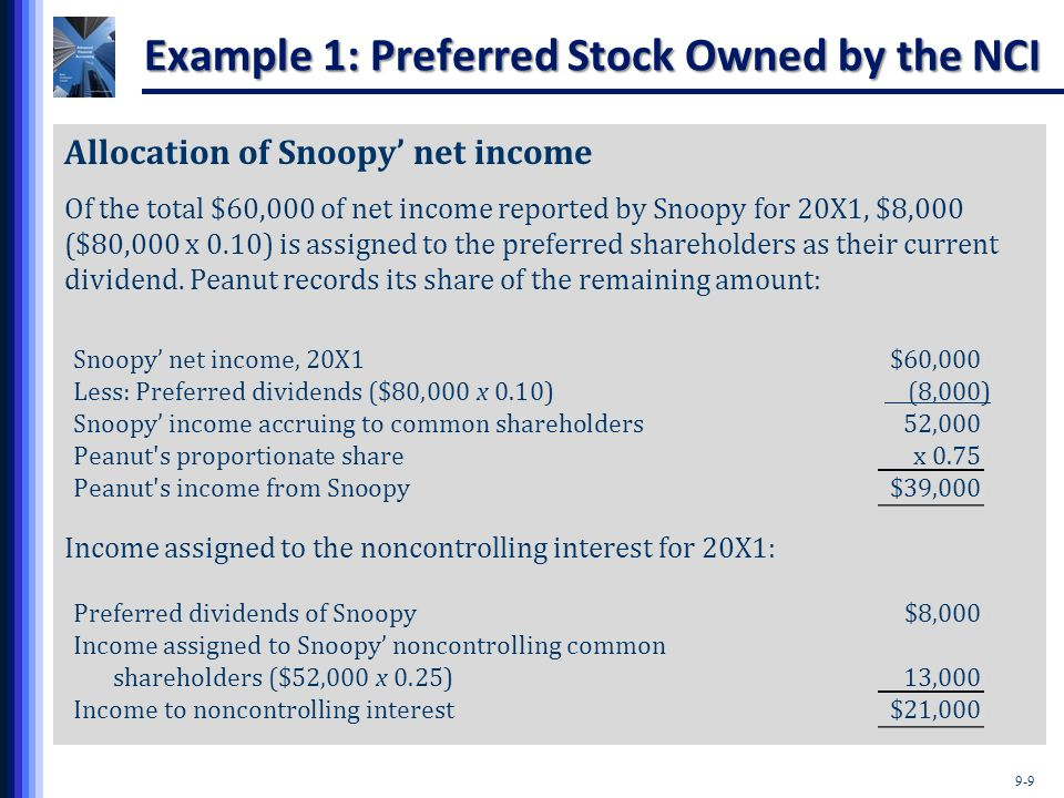 Example 1: Preferred Stock Owned by the NCI