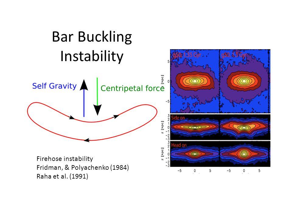 Bar Buckling Instability