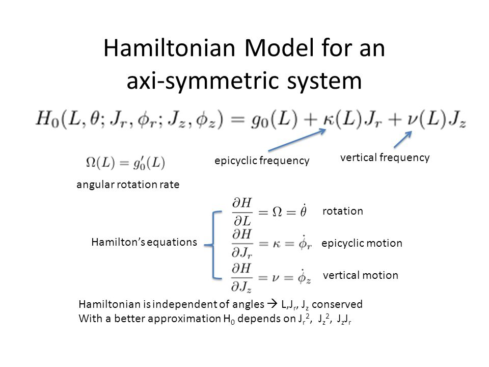 Hamiltonian Model for an axi-symmetric system
